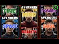 Entertainment Weekly Avengers Endgame Character Covers Explained In Hindi