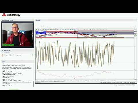 Forex Trading Strategy Webinar Video For Today: (LIVE Thursday October 19, 20017)