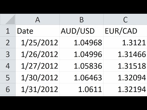 Download Historical Exchange Rates into Excel with a Click