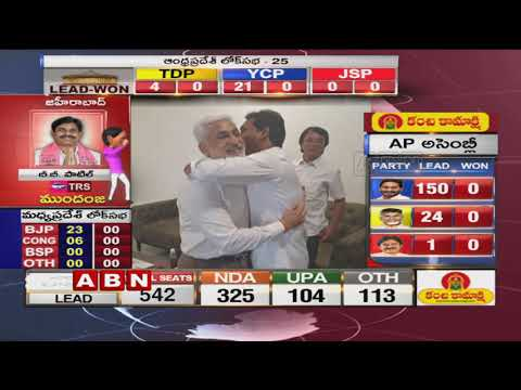 YCP Leading In 150 Seats | TDP In 24 | AP Election Results 2019 | ABN Telugu