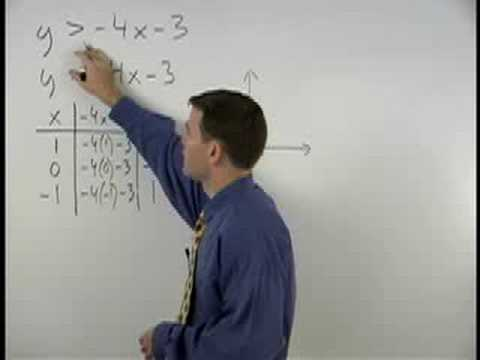 Algebra Courses - MathHelp.com - 1000+ Online Math Lessons