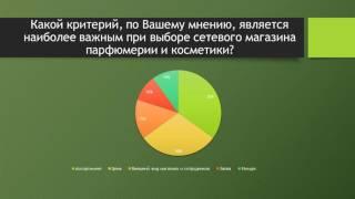 видео Эффективность применения PR в политике