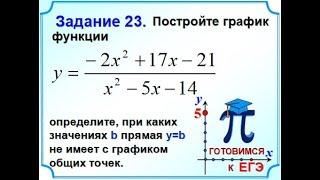 Математика ОГЭ Алгебра 23 Гипербола