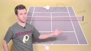 Andy Murray vs Novak Djokovic - Wimbledon Final 2013