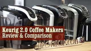 Keurig K425S Coffee Maker with 24 K Cup Pods and Reusable K Cup 2 0 Coffee