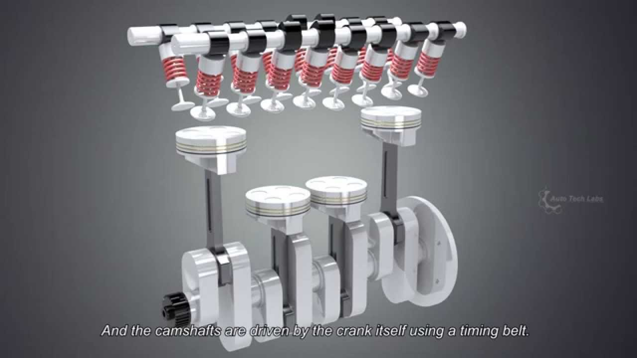 hight resolution of how car engine works