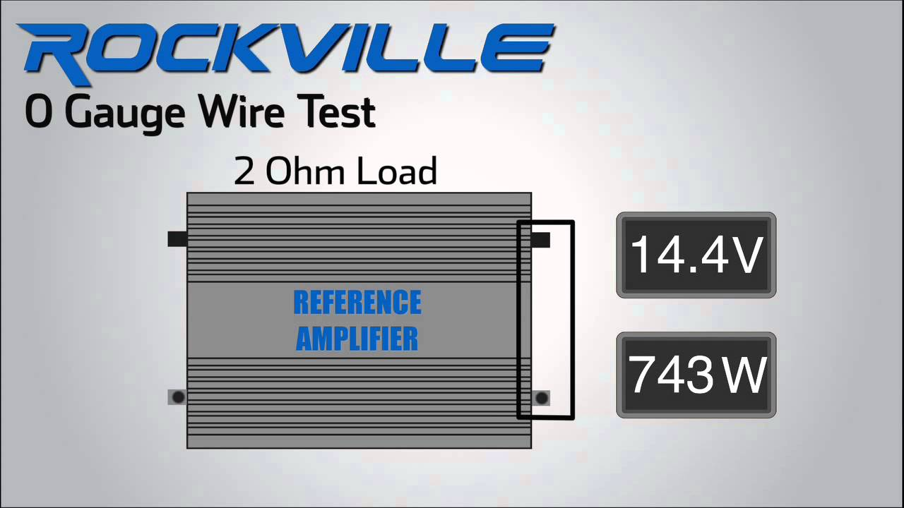 maxresdefault rockville rwk0cu 100% ofc 0 awg wire comparison youtube GMC Factory Stereo Wiring Diagrams at arjmand.co