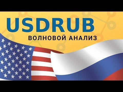 Волновой анализ USDRUB на 14.01.2019. Прогноз доллара к рублю на 2019 год и на январь месяц.
