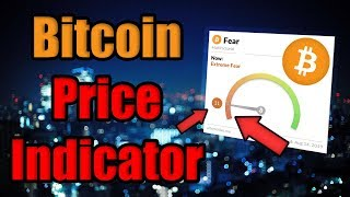 brace-yourself-bitcoin-price-indicator-just-had-a-massive-spike-to-extreme-fear-here-s-why