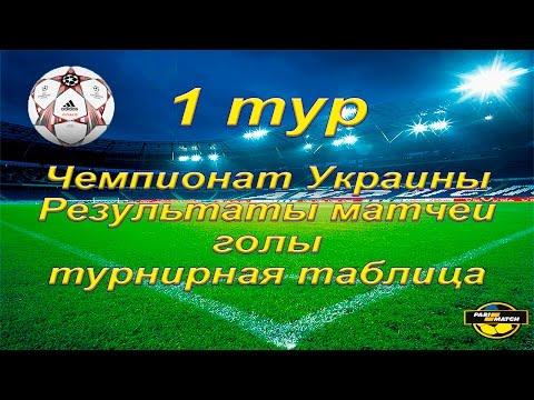 Обзор 1 тура Чемпионата Украины по футболу 2016/2017