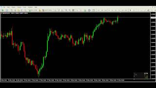 Forex Guide - Economic Calendar For Forex Trading