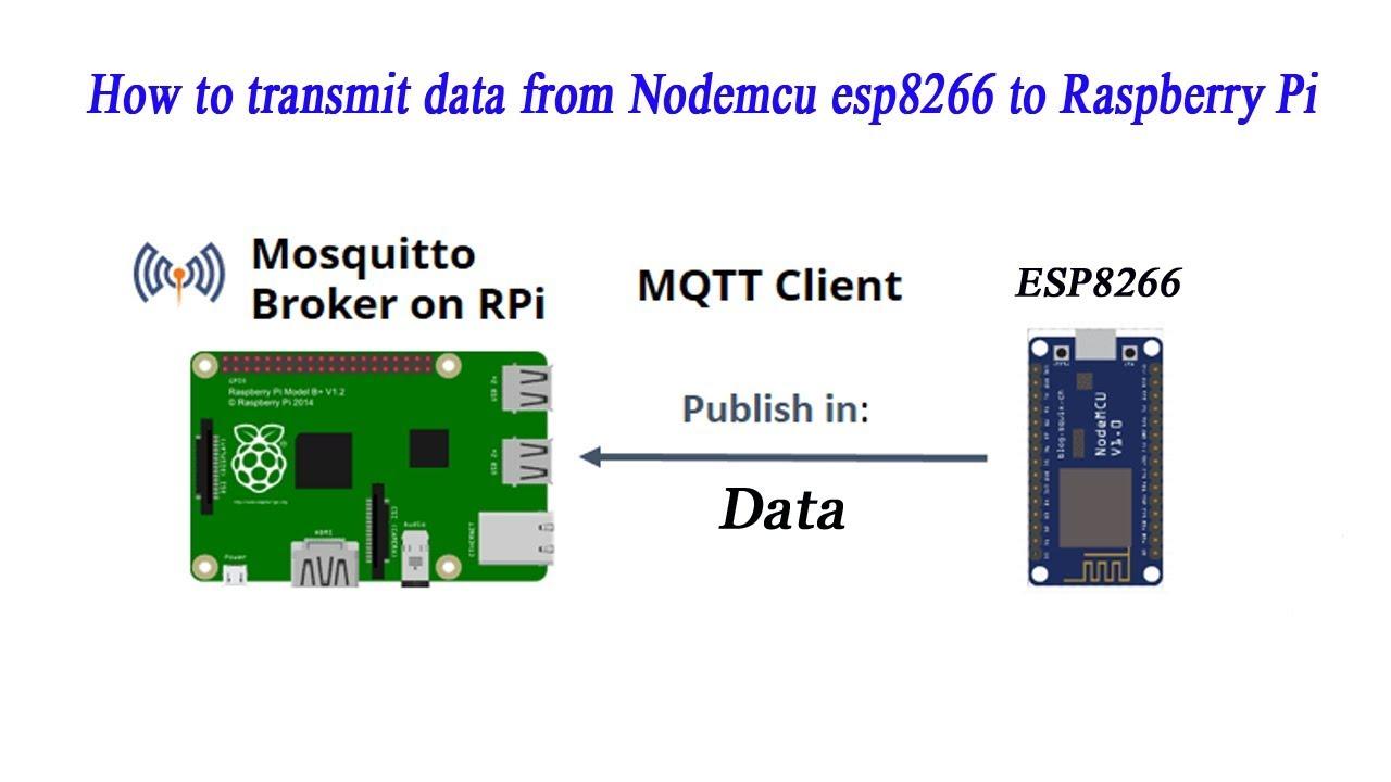 NodeMCU ESP8266 Send Data to Raspberry Pi Using MQTT Broker - Mosqutto  Server