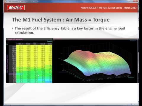 MoTeC M1 Training: Simple fuel tuning model for Nissan R35 G