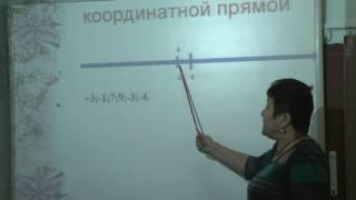 Урок Математики - Сложение вычитание рациональных чисел