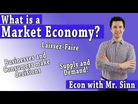What is a Market Economy?