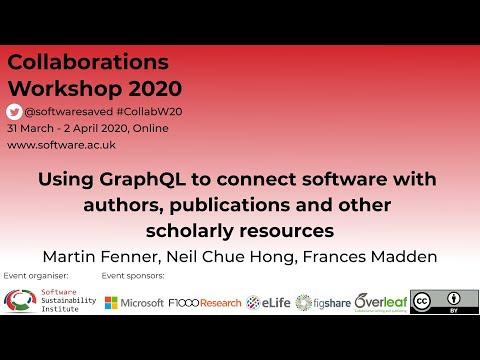 Using GraphQL to connect software with authors, publications and other... - CW20 Mini-workshop 4.1