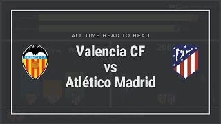 Valencia CF v Atlético Madrid | Highlights