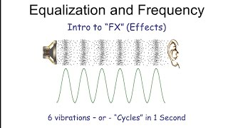 EQ (Equalization) and Frequency Explained