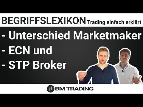 unterschied-ecn-broker,-stp-broker,-marketmaker?-einfach-erklärt-(trading-definition)