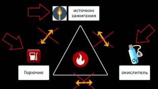 Пожарная безопасность. ПТМ. 3 часть