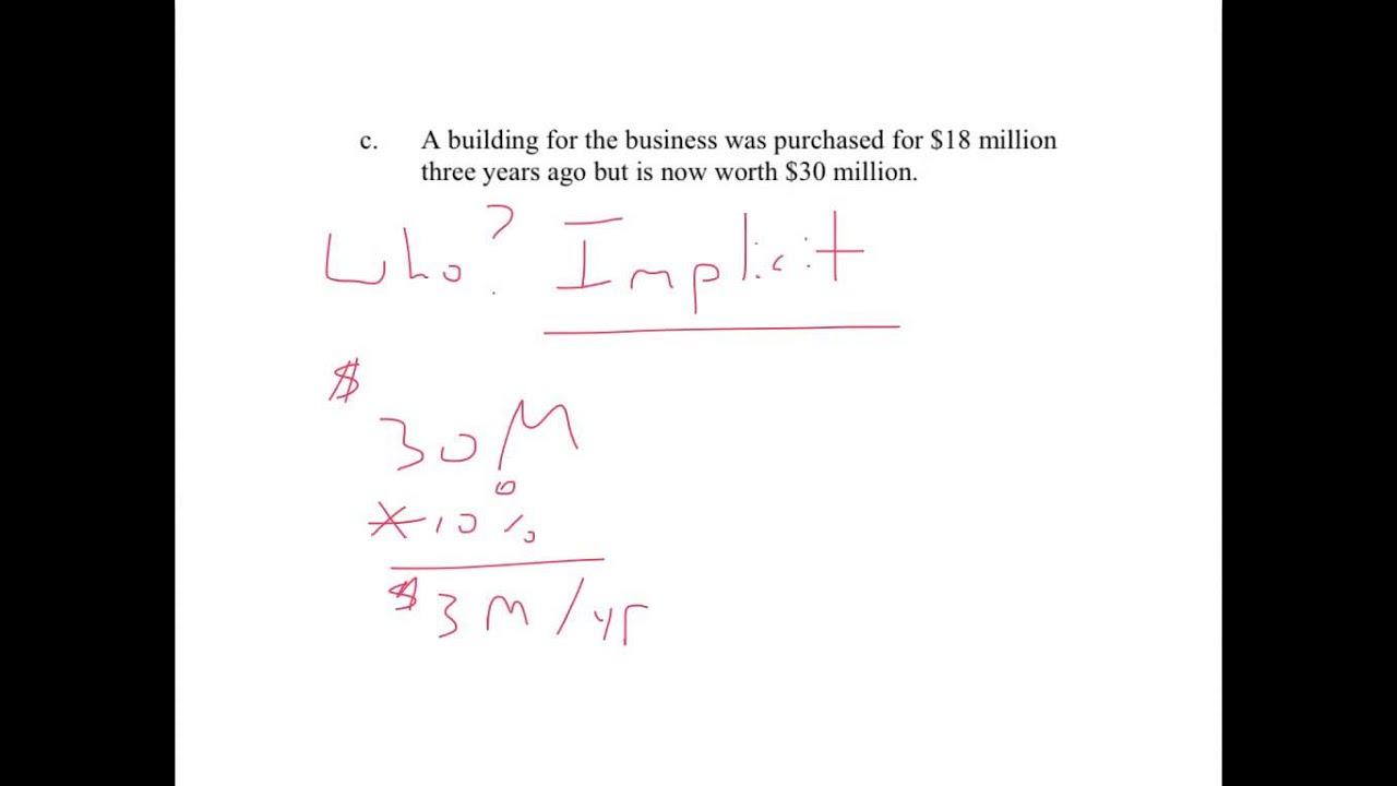 implicit cost