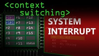 OS Context Switching - Computerphile