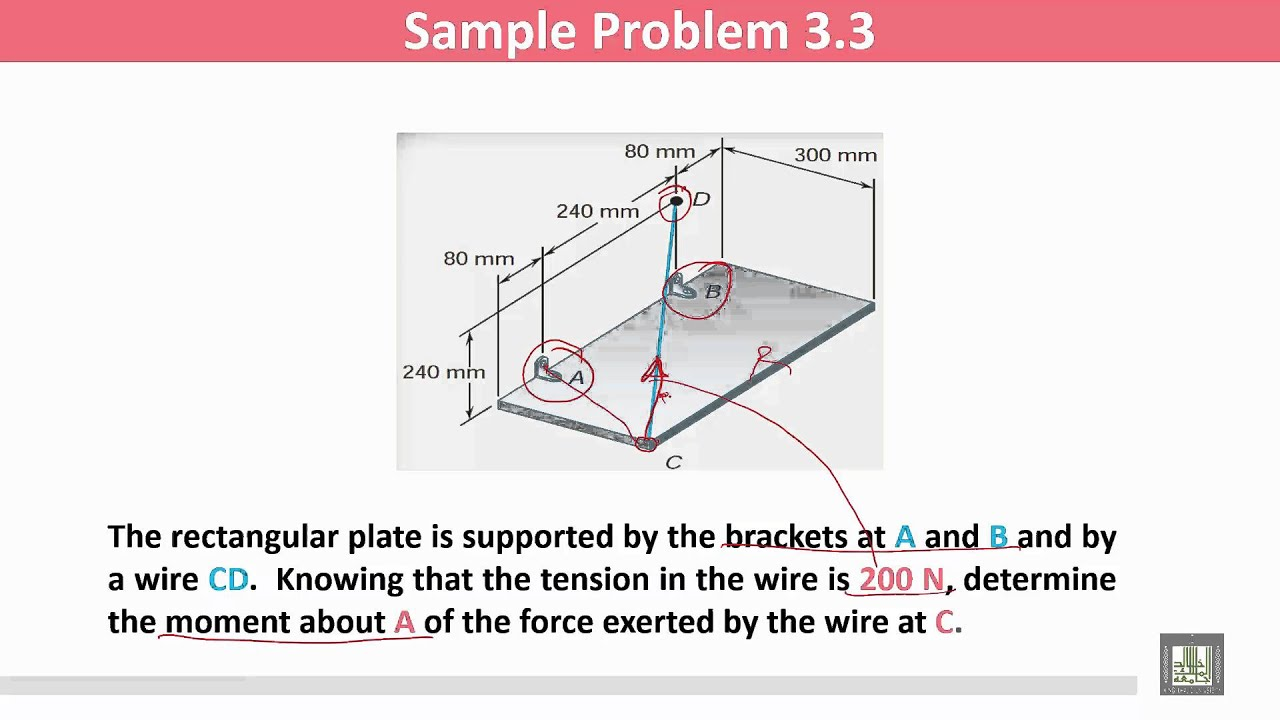 Statics And Dynamics C3 L5 Rigid Bodies Equivalent Systems Of Wiring Diagram Forces 5
