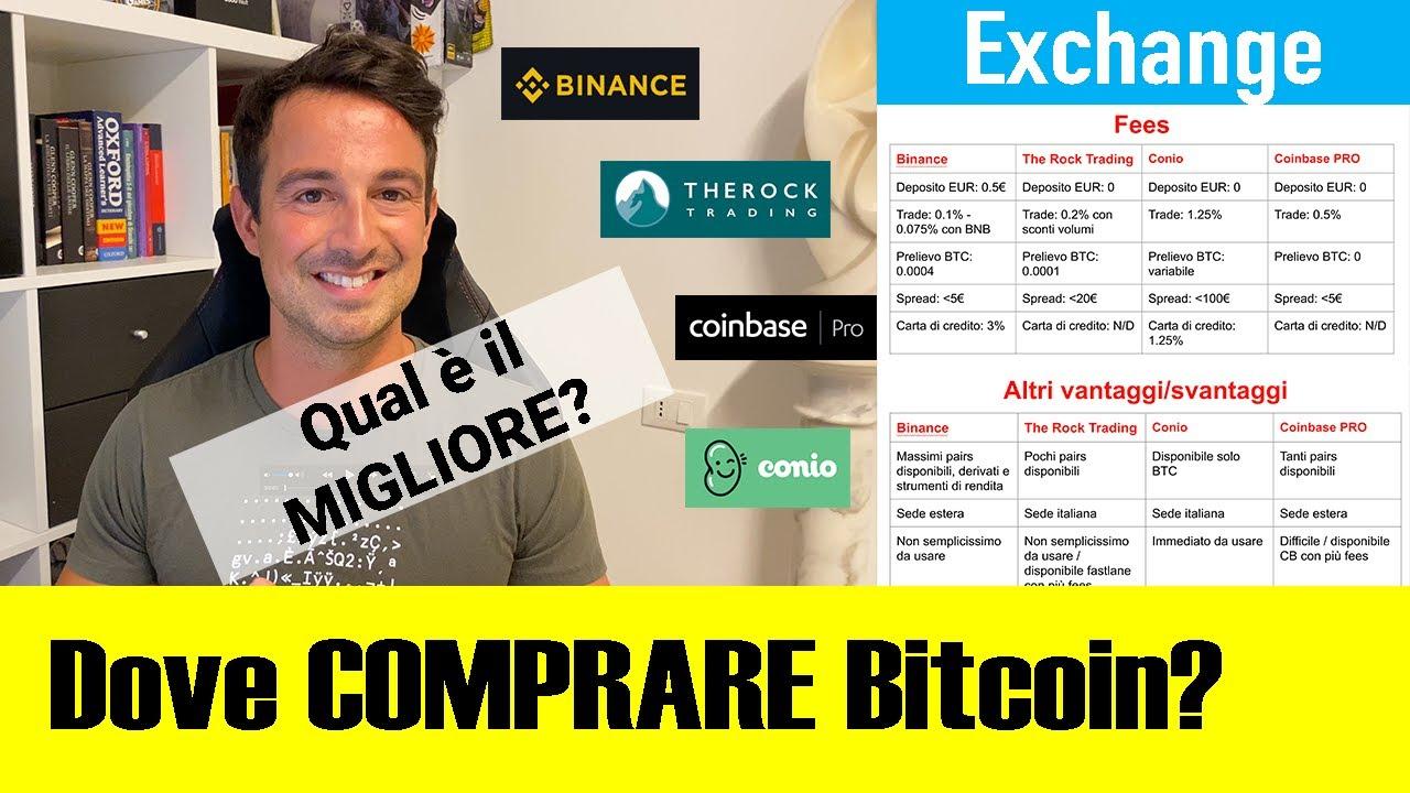 I migliori 10 Exchange Criptovalute italiani ed Esteri 2021