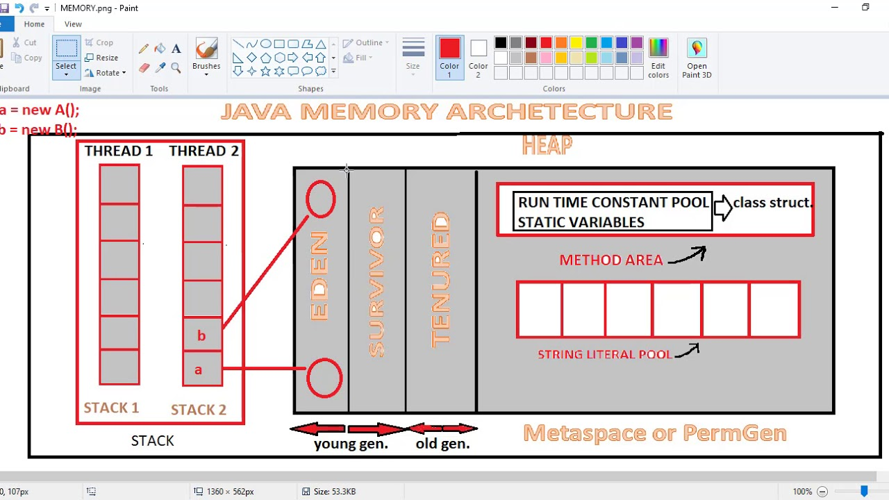 Java Memory Architecture    Garbage collector    Metaspace and PermGen space