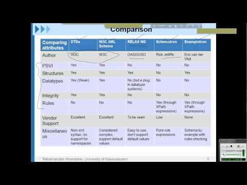 Comparison among different schema languages_Part1.wmv