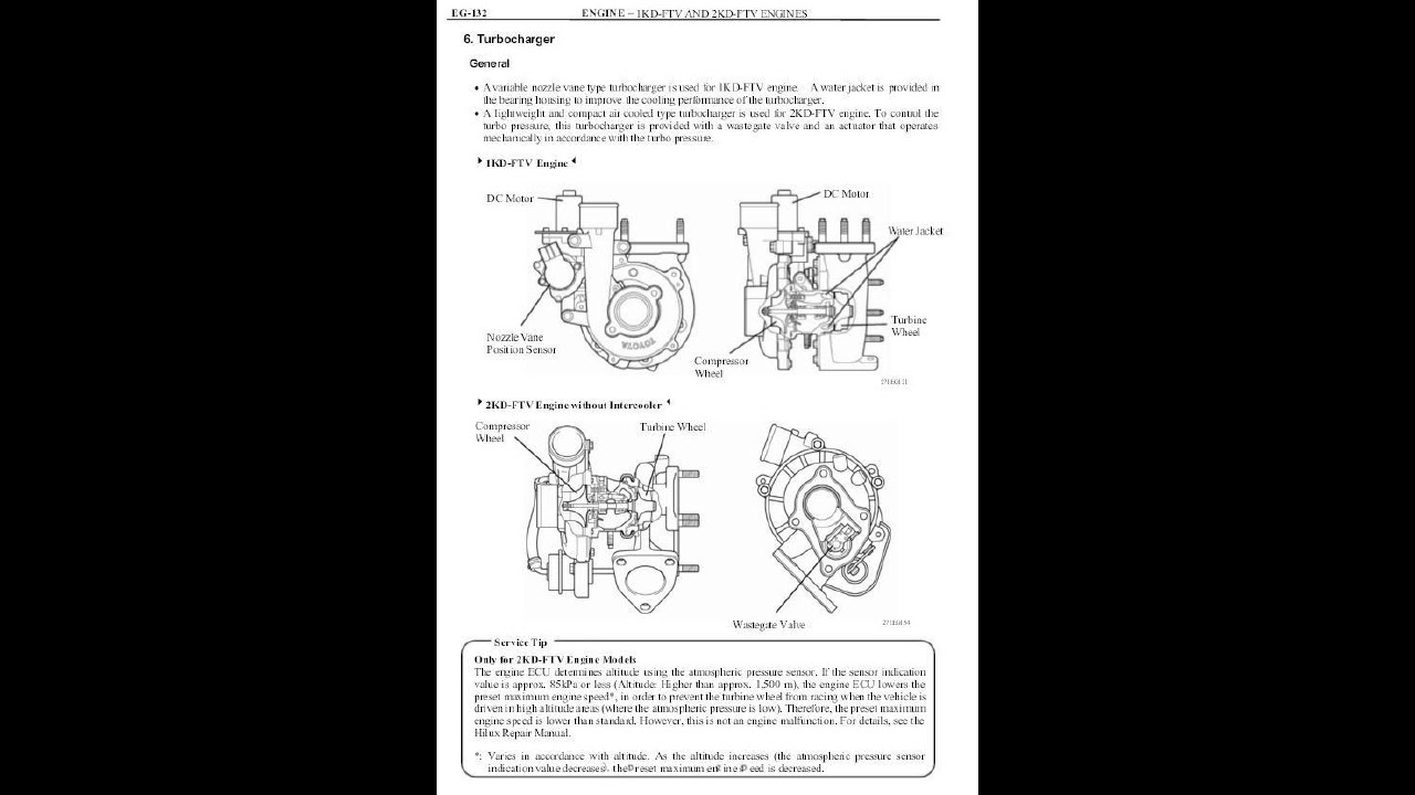 toyota forturner 1kd ftv engine service manual rh youtube com Toyota 45 Legend D4D 2015 2017 Toyota D4D