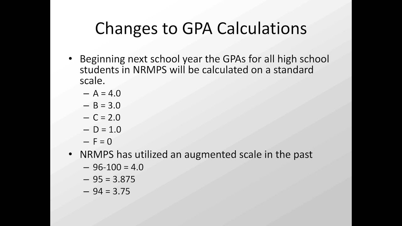 high school gpa conversion
