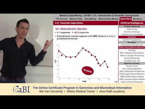 Algorithms (Time Series Segmentation) | Medical Data Mining L01T05 | Introduction & Scientific Know.