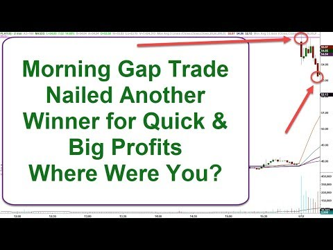 Why morning gaps are a day traders dream…