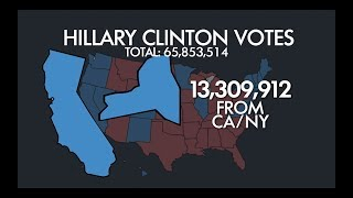 Does The ELECTORAL COLLEGE Need To Go? | Huckabee