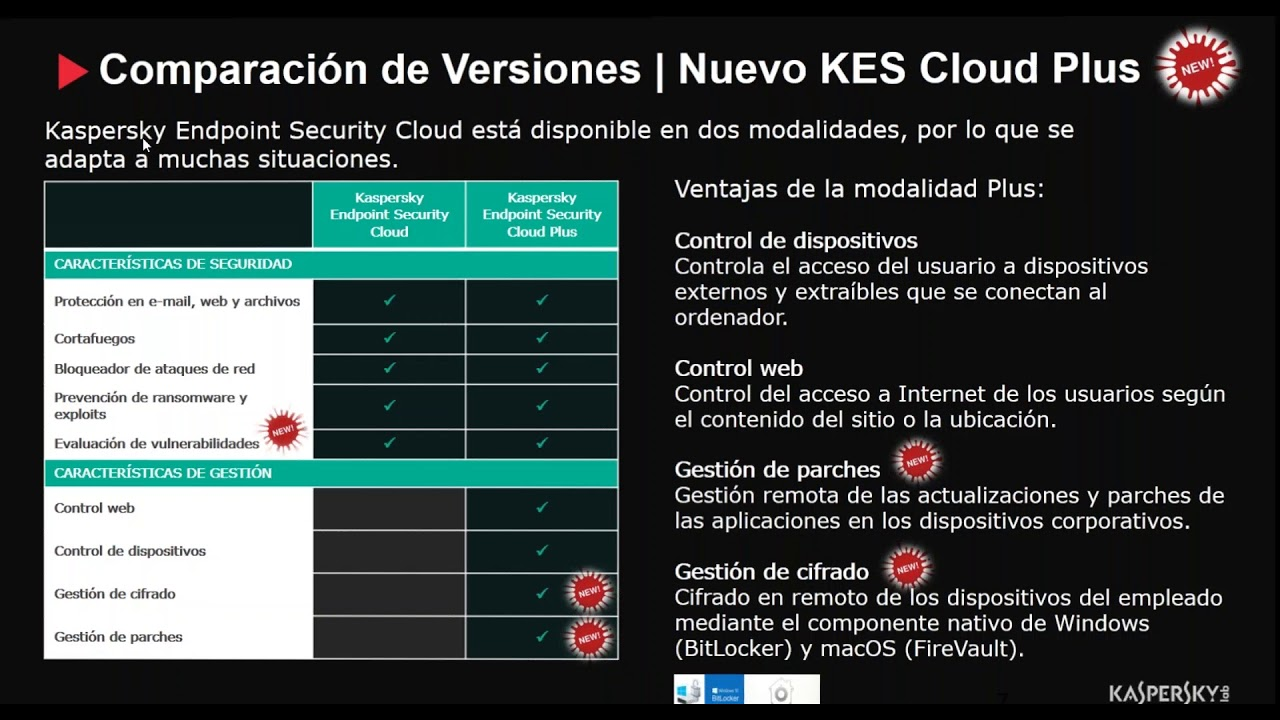 Kaspersky EndPoint Security Cloud y Cloud Plus