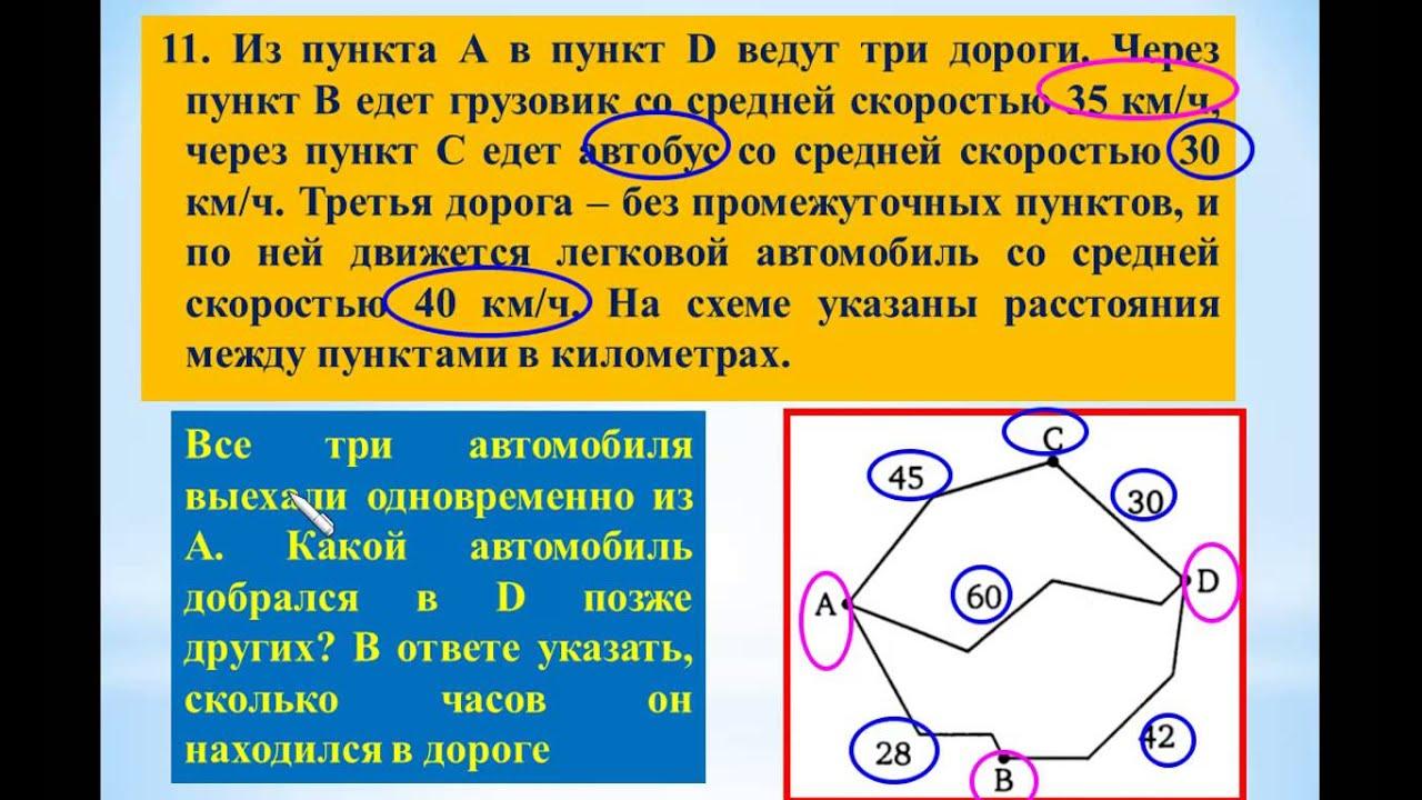 ЕГЭ-2014 Задание В-4 Урок №92 Из пункта А в пункт D ведут три дороги...