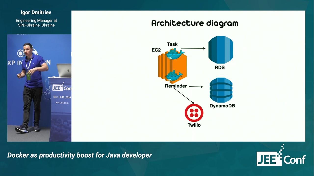 Docker as productivity boost for Java developer (Igor Dmitriev, Ukraine)  [RU] – Watch Video @ Dev Tube