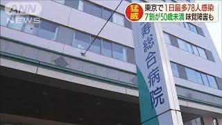 東京の感染者 78人のうち14人が台東区の病院関係者(20/03/31)