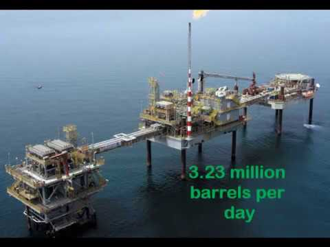 Top 10 Special - Top 10 oil producing countries in the world