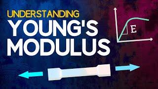 Understanding Young's Modulus