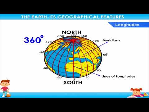 The Earth — Its Geographical Features class-5
