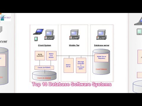 Top 10 Database Software Systems of 2017  point of sale software