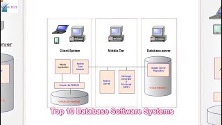 Best database management systems in 2017 is the backbone of today's business. from public sectors to high tech industries, infrastructure ent...