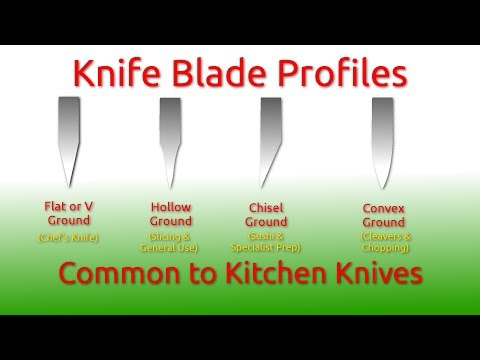 How to Sharpen and Maintain Kitchen knives