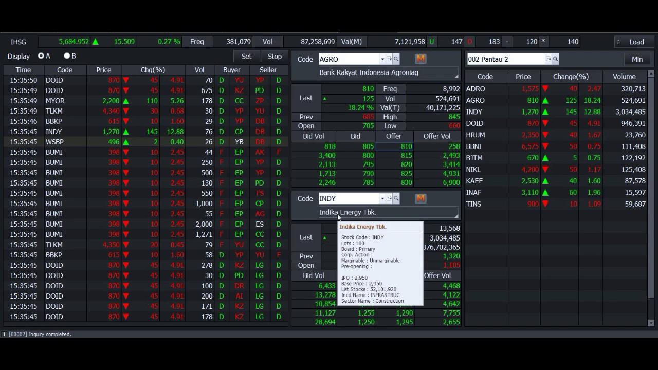 Layar Trading Saham - YouTube