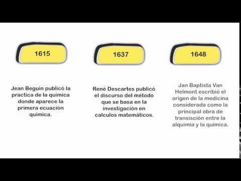 Linea del tiempo de la historia de la quimica youtube linea del tiempo de la historia de la quimica urtaz Images