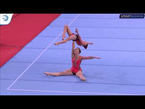 REPLAY: 2017 ACRO EAGC, qualifications 11 - 16 Women's Groups dynamic and Women's Pairs balance