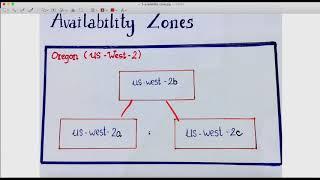 Bài 2: Giới thiệu Availability Zone(AZ)
