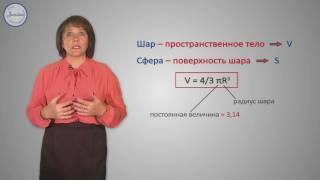 Математика 6 Шар  Сфера